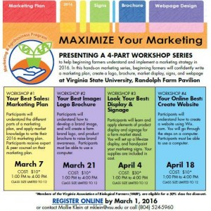 Maximizing Farm Marketing